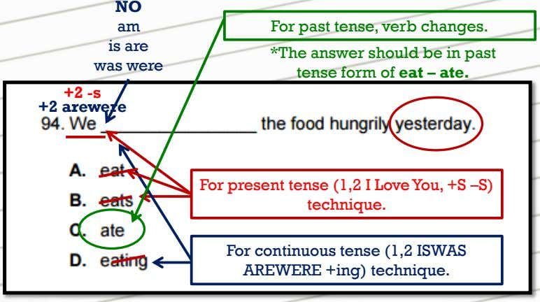 NO am For past tense, verb changes. is are was were *The answer should be in