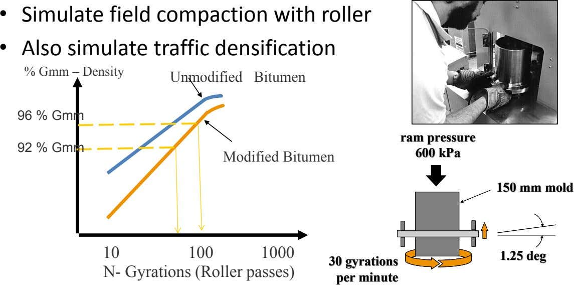 • Simulate field compaction with roller • Also simulate traffic densification % Gmm – Density