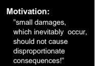 "Motivation: Motivation: ""small damages, ""small damages, which inevitably occur, which inevitably occur, should"