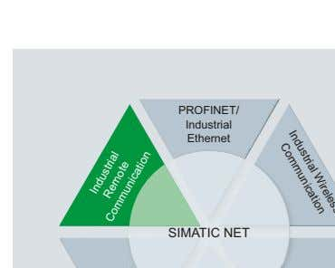 Industrial Wireless Communication PROFINET/ Industrial Ethernet SIMATIC NET IO-Link AS-Interface Industrial