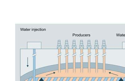 Producers Water injection Oil Oil displaced Water by water