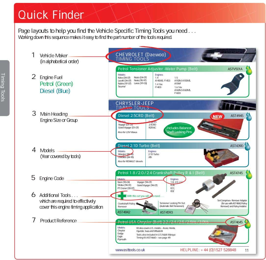 Quick Finder Page layouts to help you find the Vehicle Specific Timing Tools you need