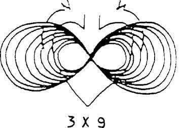 ISIS Seichim Manual MAI YUR MA is the gateway to the soul via the heart Chakra.