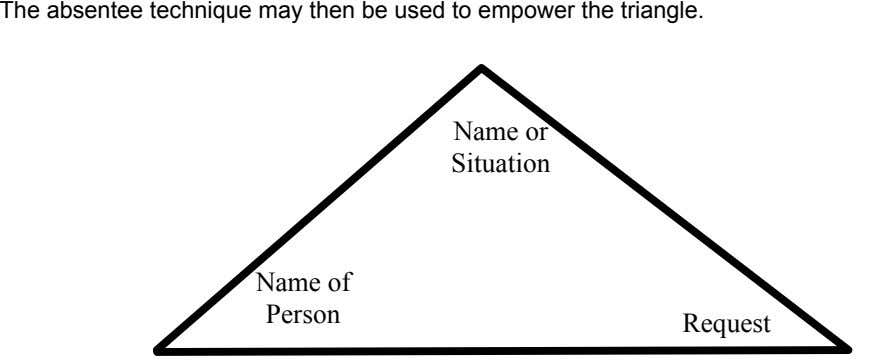 The absentee technique may then be used to empower the triangle. Name or Situation Name