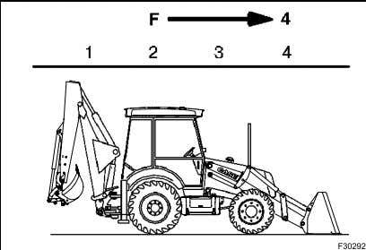 result in selec- tion of reverse 2nd gear for efficient pull away. Refer to Kickdown for