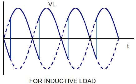 • Compare the waveforms for re sistive and inductive load WAVEFORMS: ASAD NAEEM 2006‐RCET‐EE‐22 Page 18