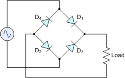 Resistors • Diodes • Connecting wires Circuit Diagram: Theory: Rectifier: A rectifier is an electrical device