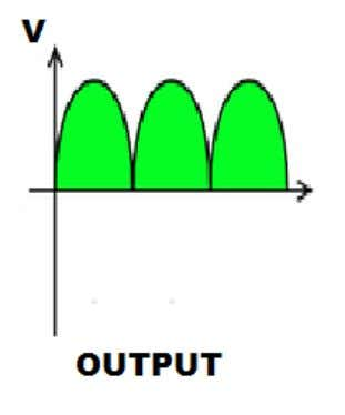 the input and output waveforms on the screen of oscilloscope Observations: ASAD NAEEM 2006‐RCET‐EE‐22 Page 8