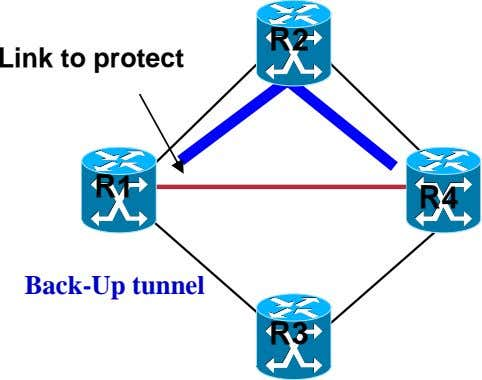 R2 Link to protect R1 R4 Back-Up tunnel R3