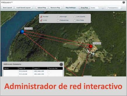 Administrador de red interactivo