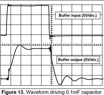 Buffer input (5V/div.) Buffer output (5V/div.) Figure 13. Waveform driving 0.1mF capacitor