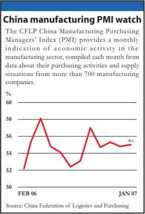 China manufacturing PMI watch The CFLP China Manufacturing Purchasing Managers' Index (PMI) provides a monthly