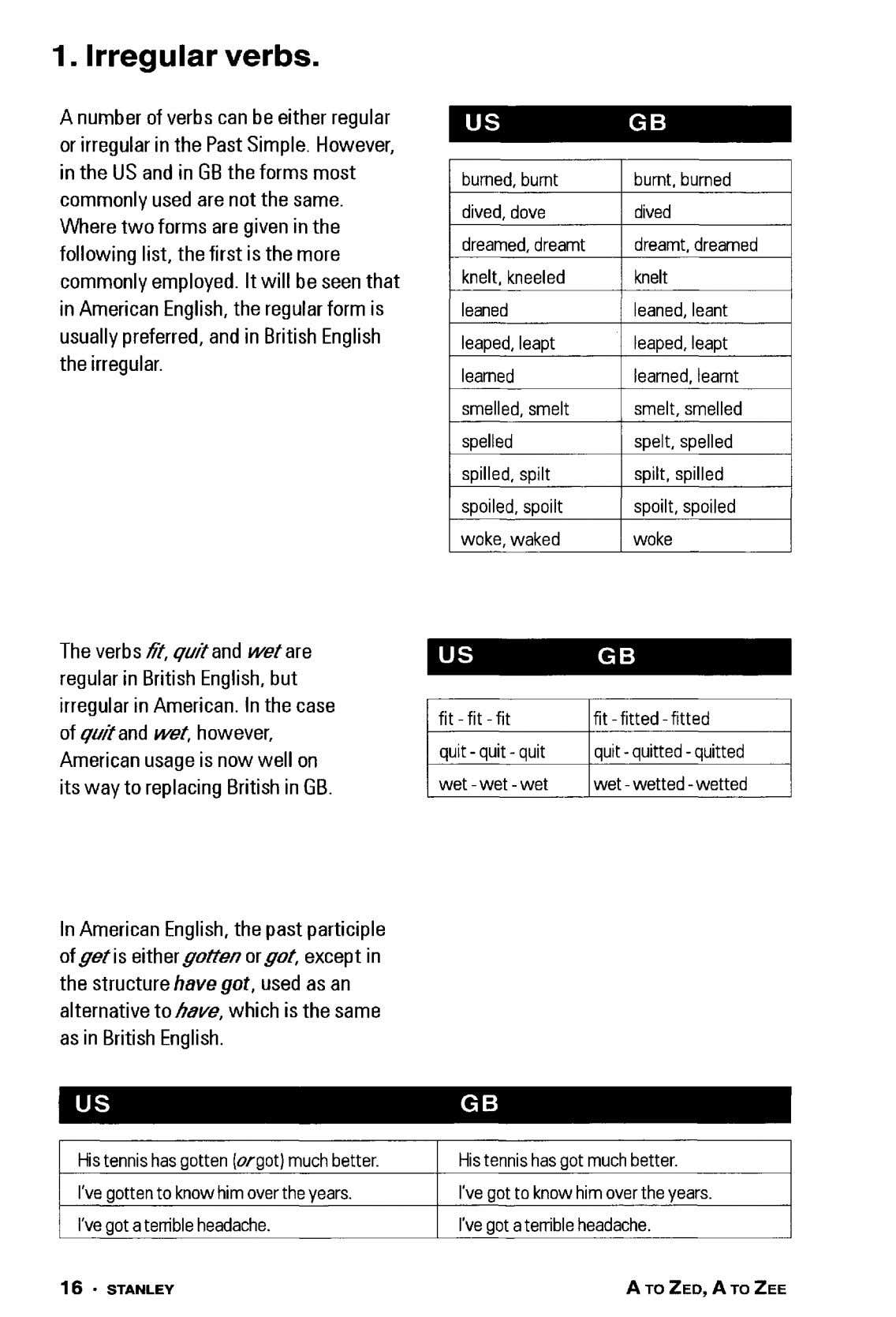 1. Irregular verbs. A number of verbs can be either regular US GB or irregular