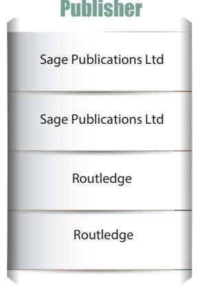 Publisher Sage Publications Ltd Sage Publications Ltd Routledge Routledge