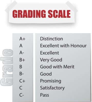 GRADING SCALE A+ Distinction A A- B+ Excellent with Honour Excellent Very Good B Good