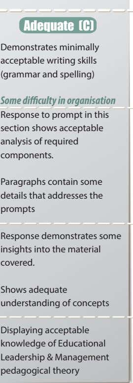 Adequate (C) Demonstrates minimally acceptable writing skills (grammar and spelling) Some di culty in organisation
