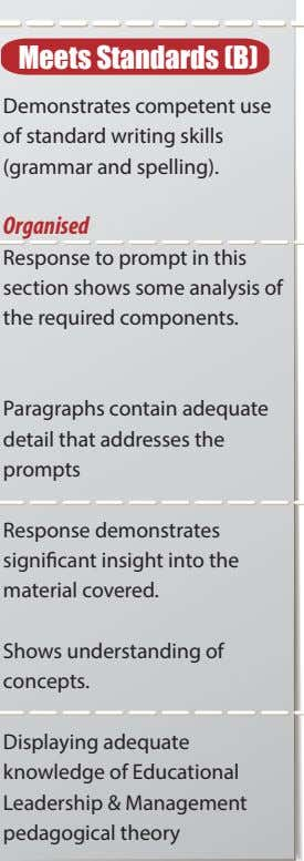 Meets Standards (B) Demonstrates competent use of standard writing skills (grammar and spelling). Organised Response