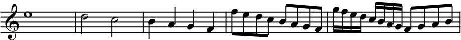 notation that indicates a silence in the music. Note Values whole note Rests half note quarter