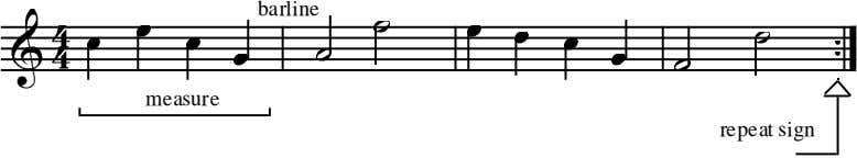 barline measure repeat sign