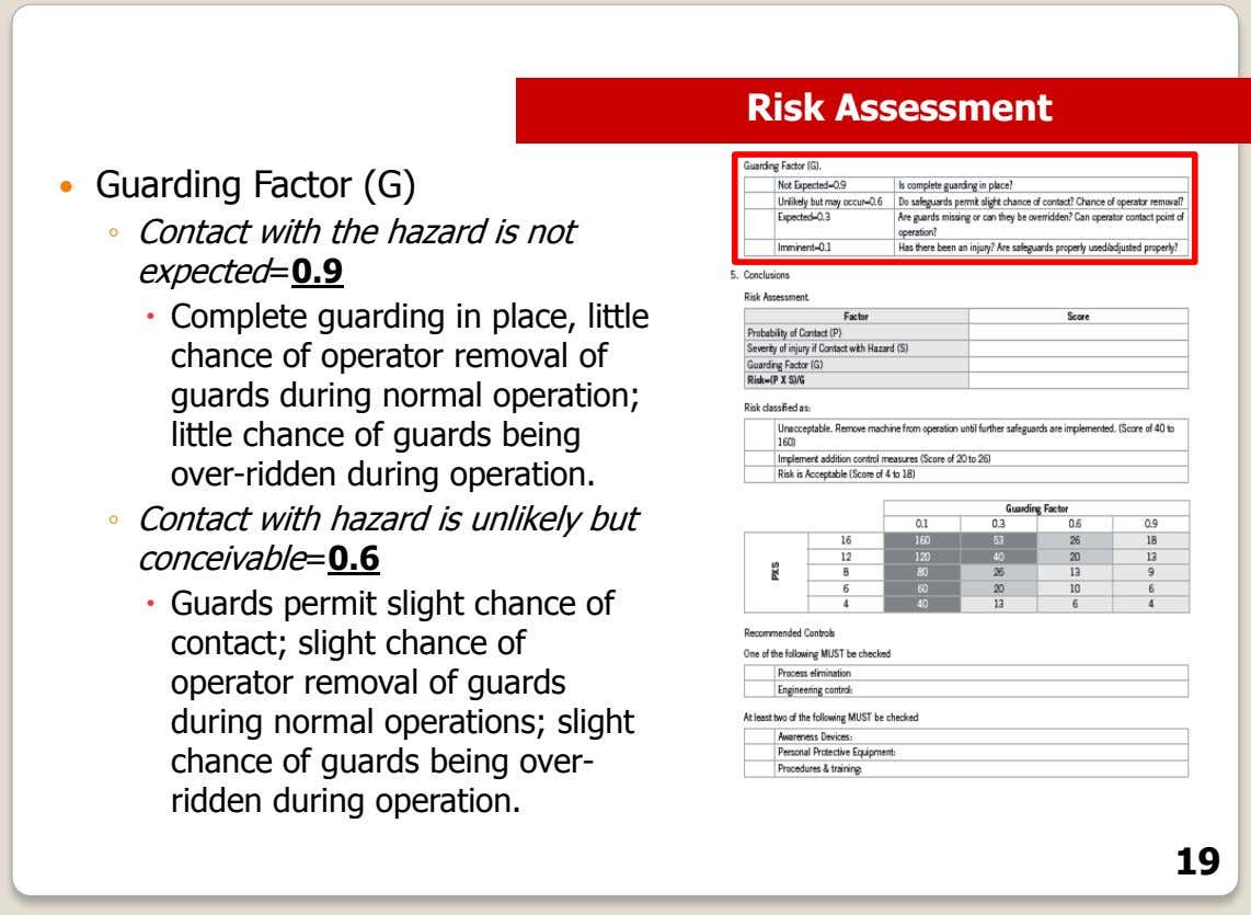 Risk Assessment  Guarding Factor (G) ◦ Contact with the hazard is not expected=0.9 