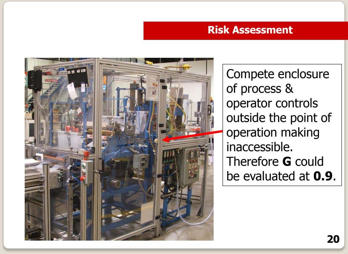 Risk Assessment Compete enclosure of process & operator controls outside the point of operation making