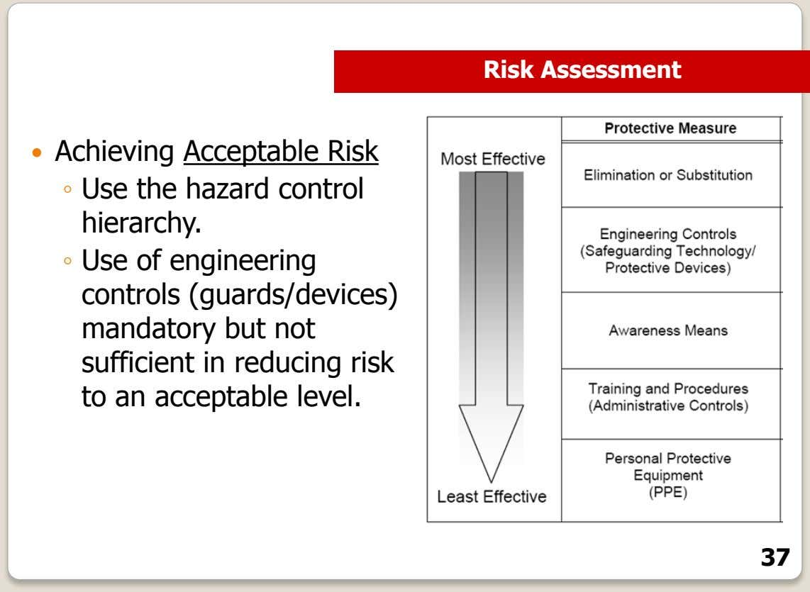 Risk Assessment  Achieving Acceptable Risk ◦ Use the hazard control hierarchy. ◦ Use of