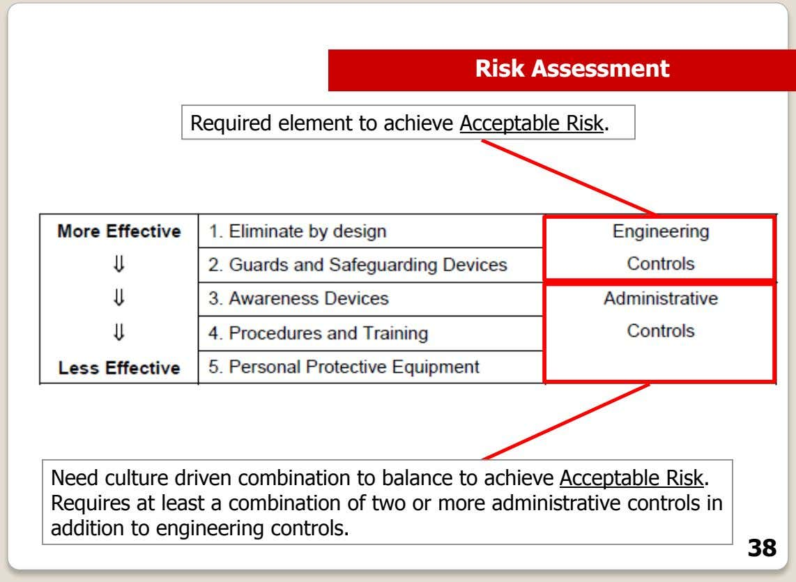 Risk Assessment Required element to achieve Acceptable Risk. Need culture driven combination to balance to