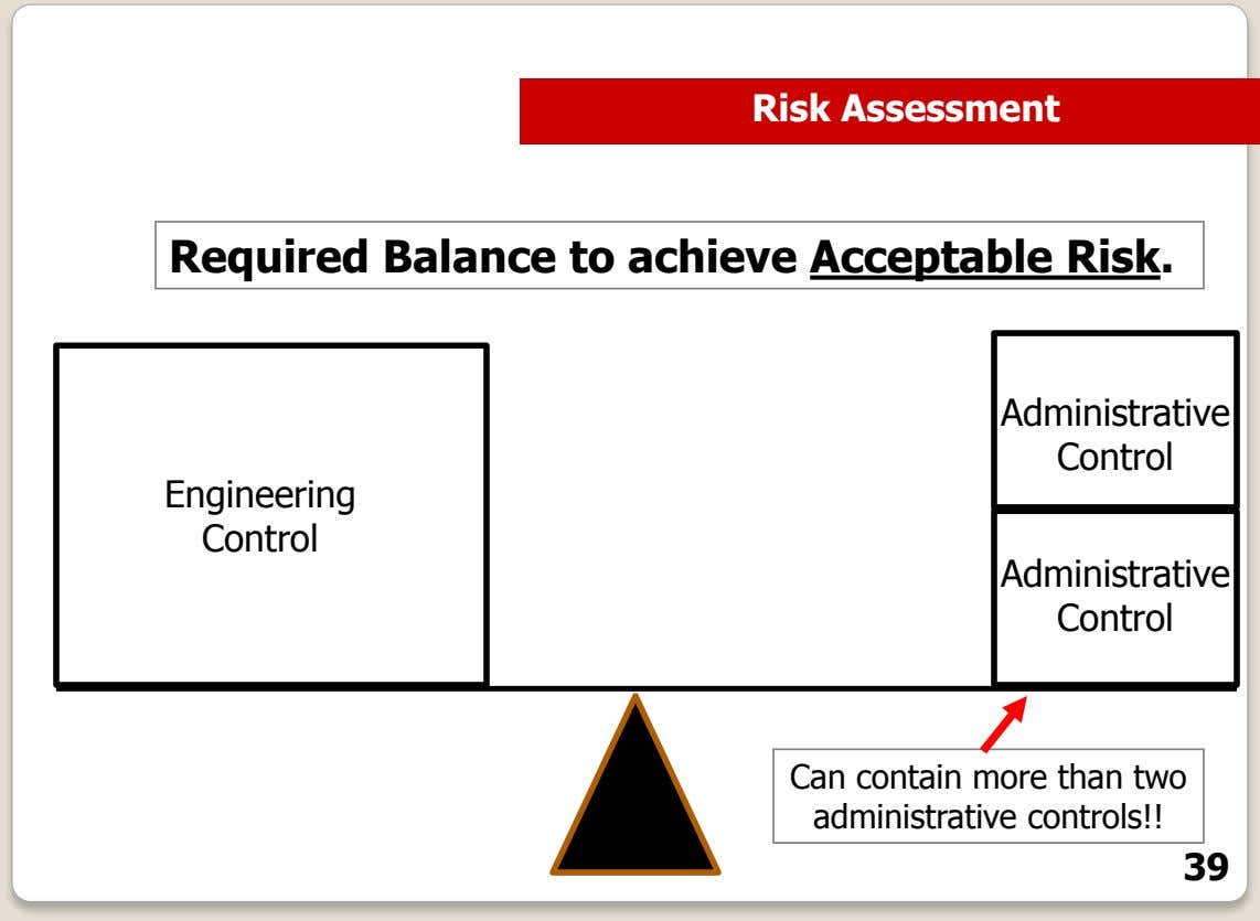 Risk Assessment Required Balance to achieve Acceptable Risk. Administrative Control Engineering Control