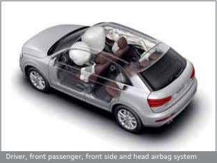 Driver, front passenger, front side and head airbag system