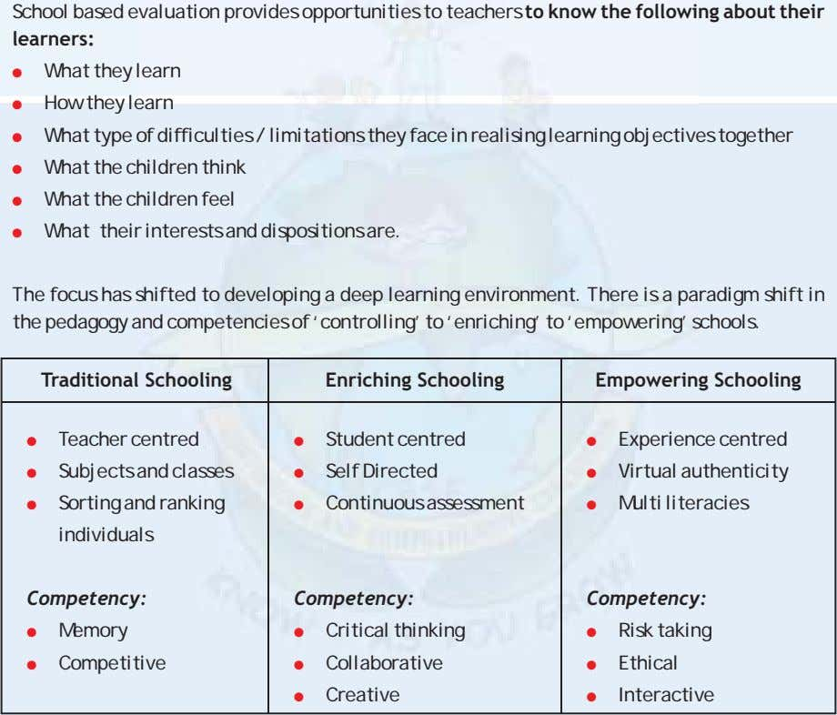 School based evaluation provides opportunities to teachers to know the following about their learners: What