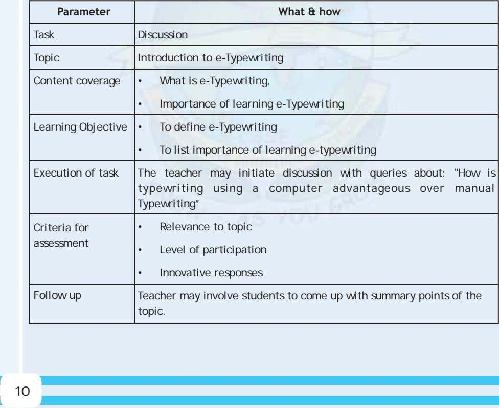 Parameter Task Topic Content coverage Learning Objective Execution of task The teacher may initiate discussion