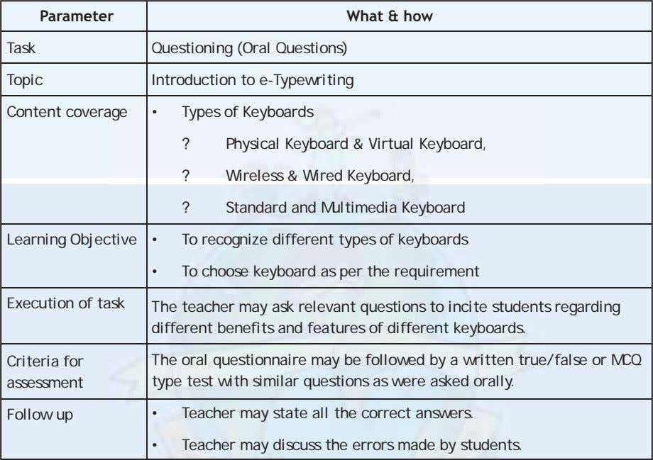 Parameter What & how Task Questioning (Oral Questions) Topic Introduction to e-Typewriting Content coverage