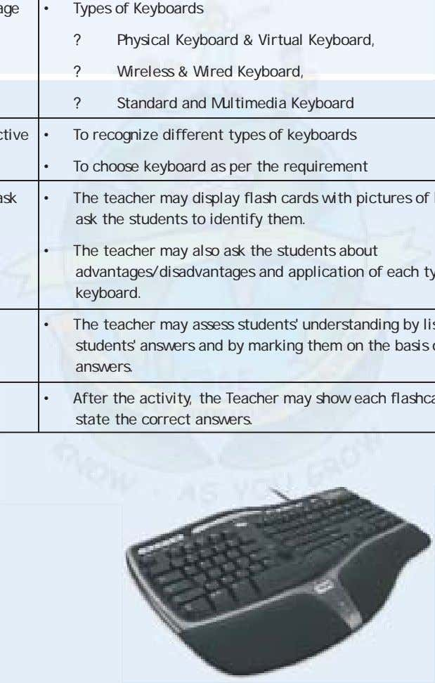 may show each flashcard again and state the correct answers. Worksheet: Identify the keyboard 1. Ergonomic