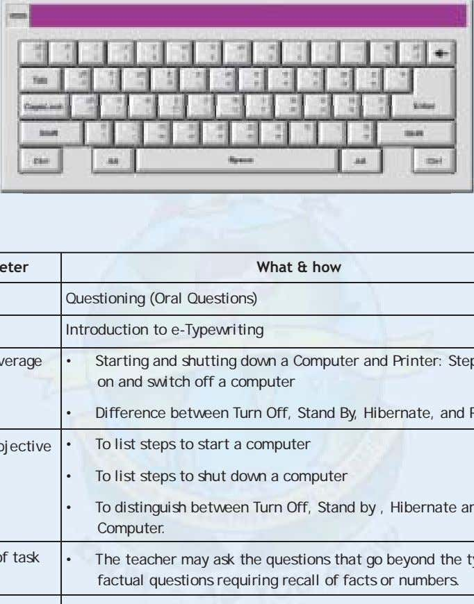 What & how Questioning (Oral Questions) Introduction to e-Typewriting • • • To list steps