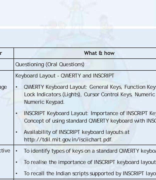 What & how Questioning (Oral Questions) Keyboard Layout - QWERTY and INSCRIPT • • •