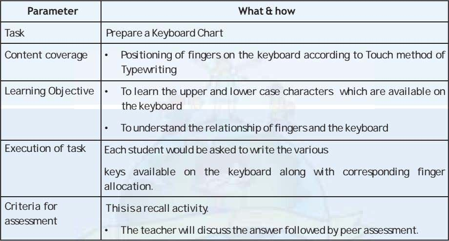 Parameter What & how Task Prepare a Keyboard Chart Content coverage Positioning of fingers on
