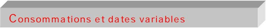 Consommations et dates variables