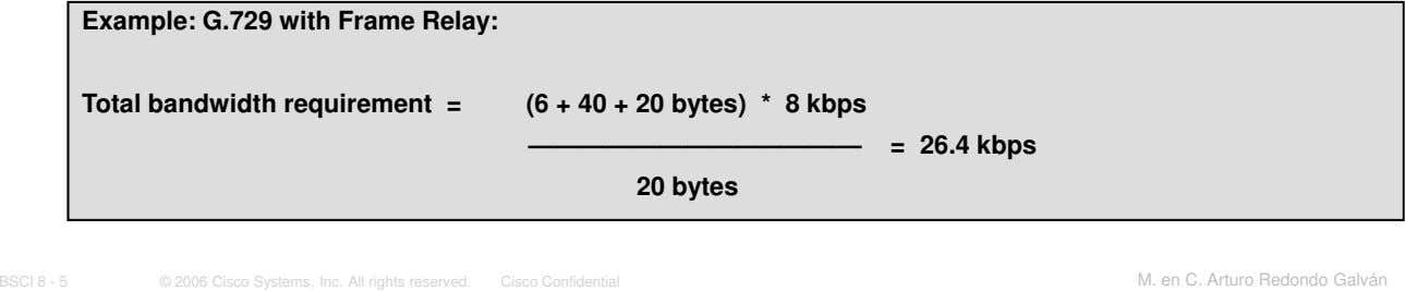 Example: G.729 with Frame Relay: Total bandwidth requirement = (6 + 40 + 20 bytes)