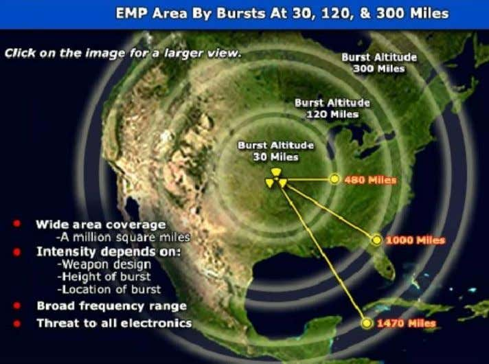 by the failure of the national power grid. Although an EMP cannot actually harm the human