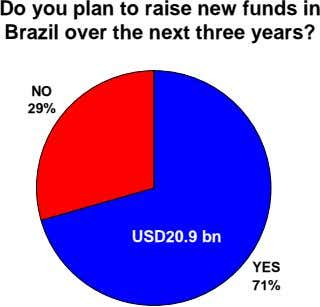 Do you plan to raise new funds in Brazil over the next three years? NO