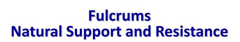Fulcrums Natural Support and Resistance