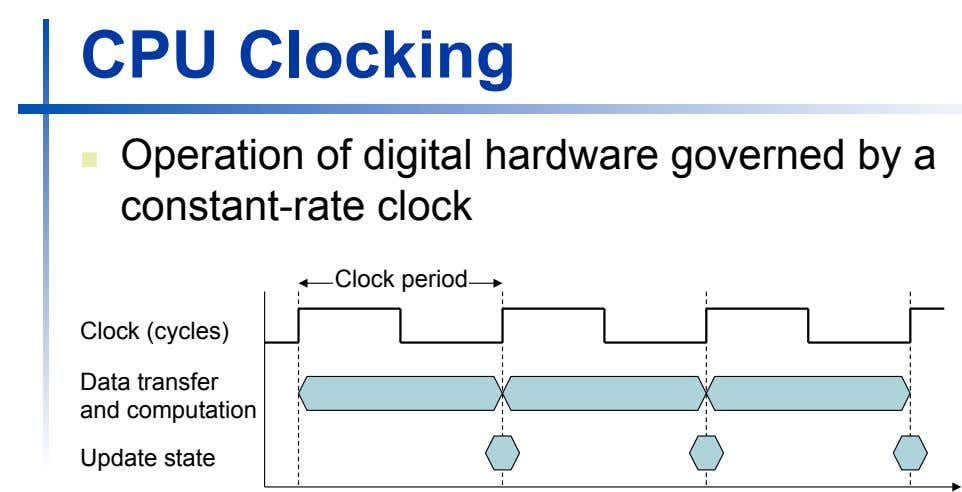 CPU Clocking !  Operation of digital hardware governed by a constant-rate clock Clock period Clock