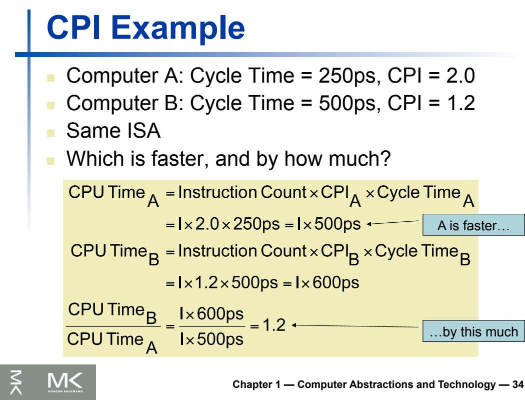CPI Example !  Computer A: Cycle Time = 250ps, CPI = 2.0 !  Computer B: