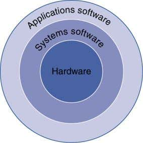 Below Your Program !   Application software !   Written in high-level language !   System