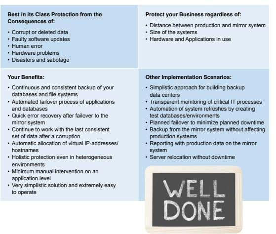 Best in its Class Protection from the Protect your Business regardless of: Consequences of: •