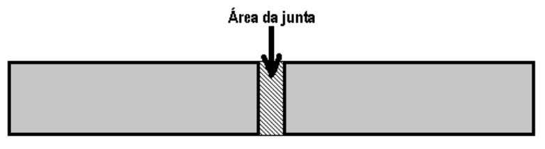 reto (90°) com as superfícies dos elementos a unir. Fig. 1: Junta de bordas retas representada