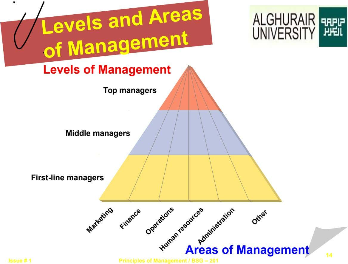 Levels and Areas of Management Levels of Management Top managers Middle managers First-line managers Areas of