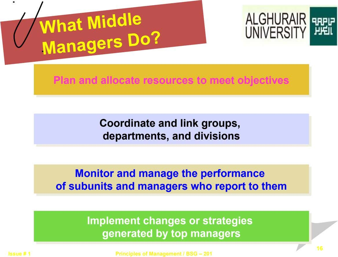 What Middle Managers Do? Plan and allocate resources to meet objectives Plan and allocate resources to
