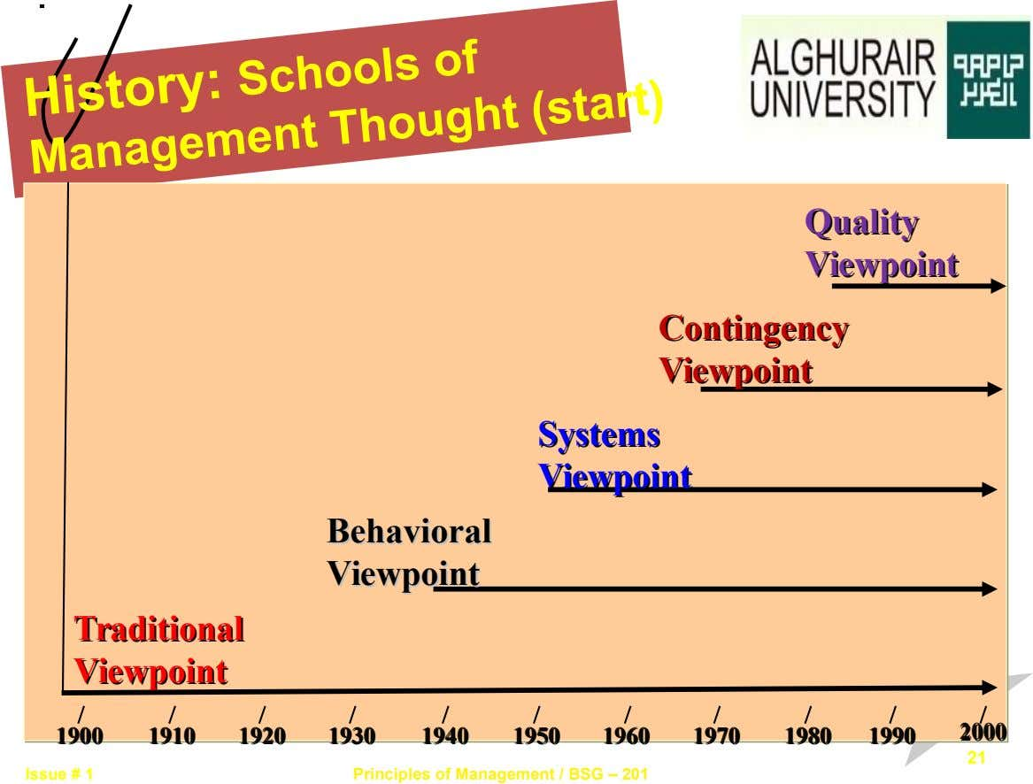 History: Schools of Management Thought (start) Quality Quality Viewpoint Viewpoint Contingency Contingency Viewpoint Viewpoint Systems Systems