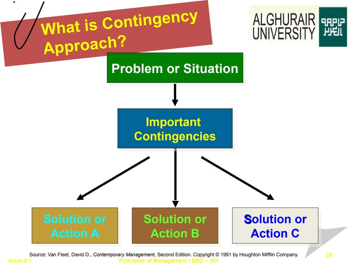 What is Contingency Approach? Problem or Situation Problem or Situation Important Important Contingencies Contingencies Solution or